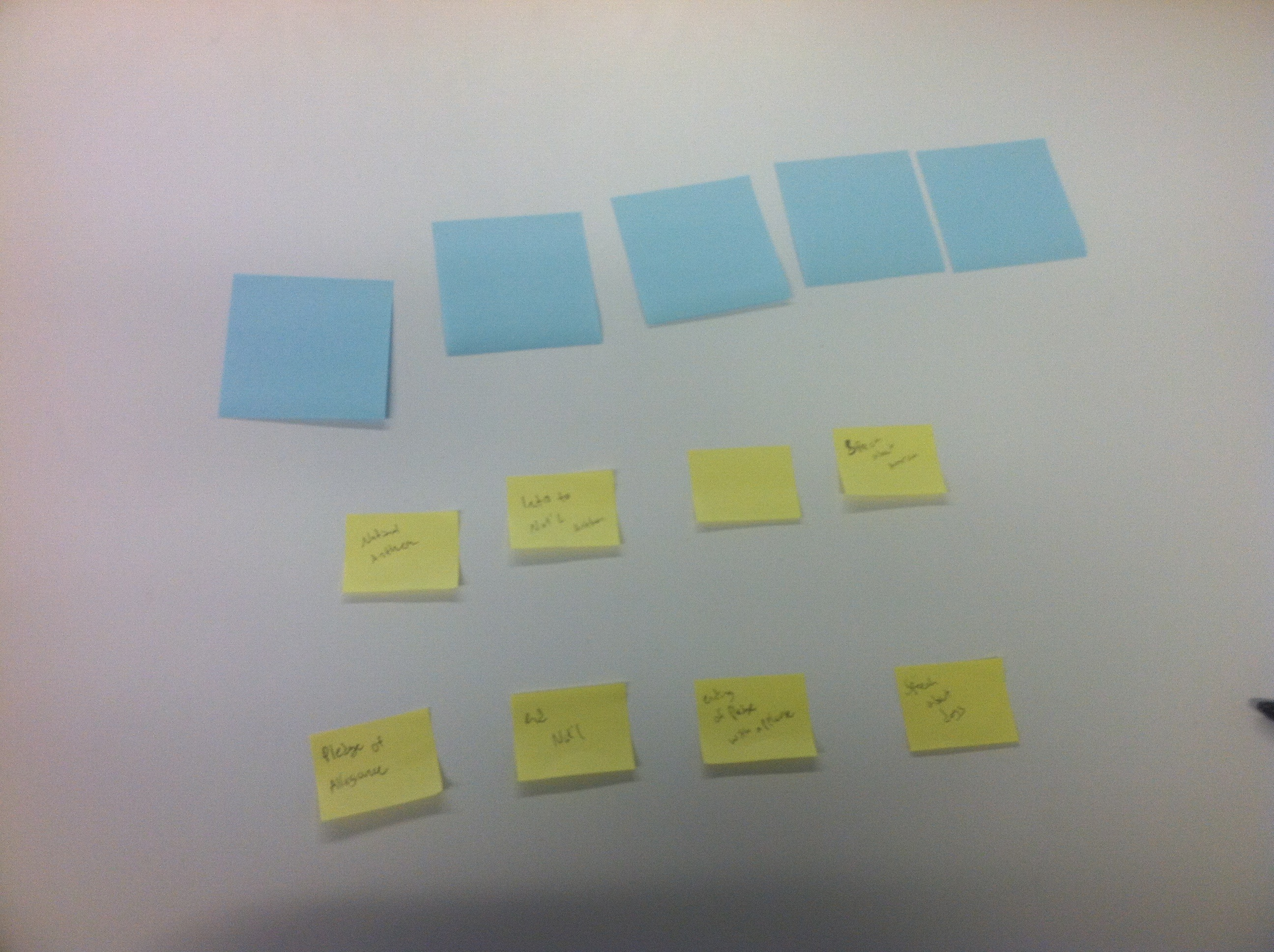 Sticky Note Brainstorm Session