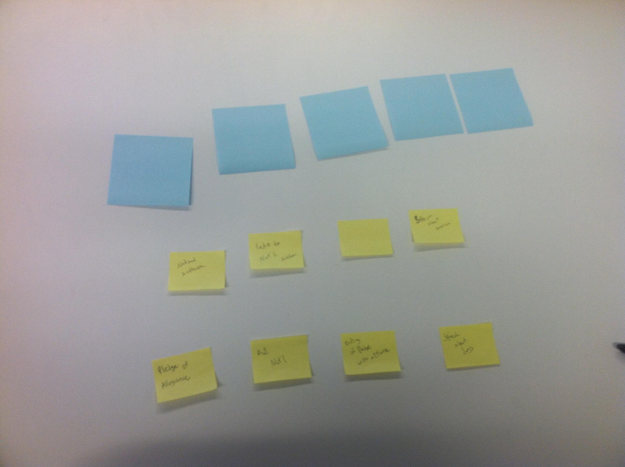 Sticky Note Brainstorm Session